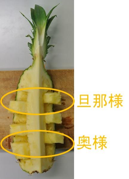 パイナップルの糖度差